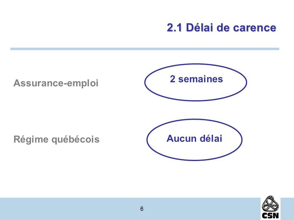 6 Assurance-emploi Régime québécois 2.1 Délai de carence 2 semaines Aucun délai