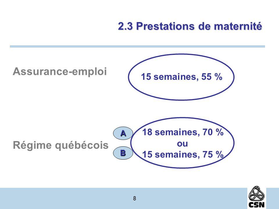 8 Assurance-emploi Régime québécois 2.3 Prestations de maternité 15 semaines, 55 % 18 semaines, 70 % ou 15 semaines, 75 % A B