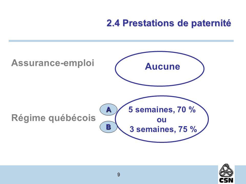9 Assurance-emploi Régime québécois 2.4 Prestations de paternité Aucune 5 semaines, 70 % ou 3 semaines, 75 % A B