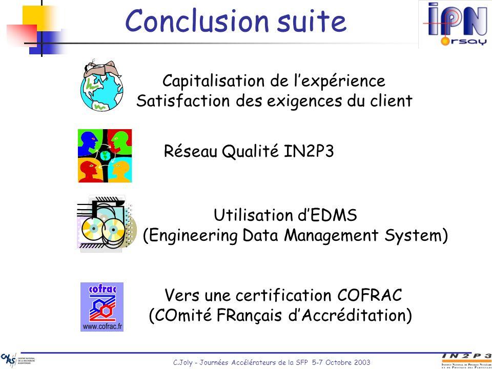 C.Joly - Journées Accélérateurs de la SFP 5-7 Octobre 2003 Conclusion suite Réseau Qualité IN2P3 Capitalisation de lexpérience Satisfaction des exigen