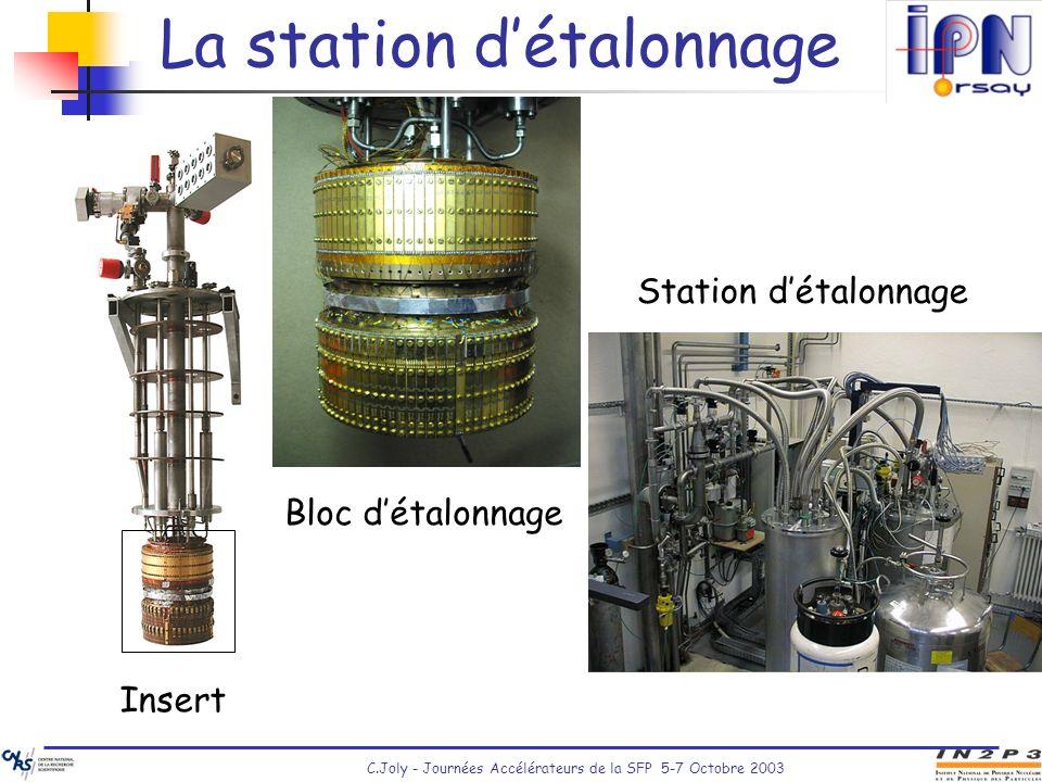 C.Joly - Journées Accélérateurs de la SFP 5-7 Octobre 2003 La station détalonnage Insert Bloc détalonnage Station détalonnage