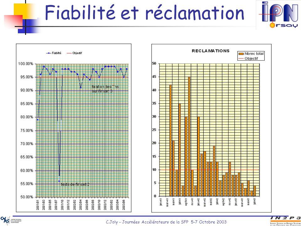 C.Joly - Journées Accélérateurs de la SFP 5-7 Octobre 2003 Fiabilité et réclamation