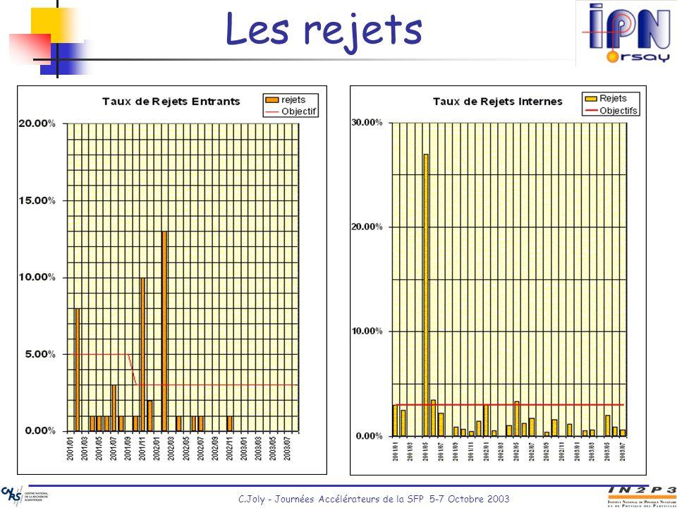 C.Joly - Journées Accélérateurs de la SFP 5-7 Octobre 2003 Les rejets