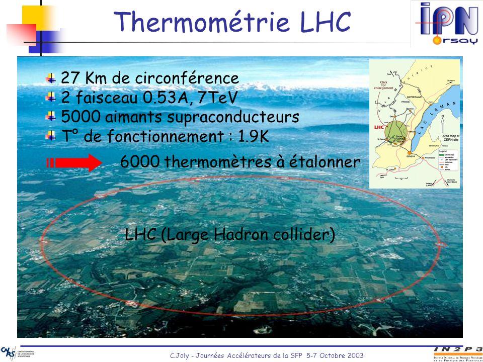 C.Joly - Journées Accélérateurs de la SFP 5-7 Octobre 2003 Thermométrie LHC 27 Km de circonférence 2 faisceau 0.53A, 7TeV 5000 aimants supraconducteur