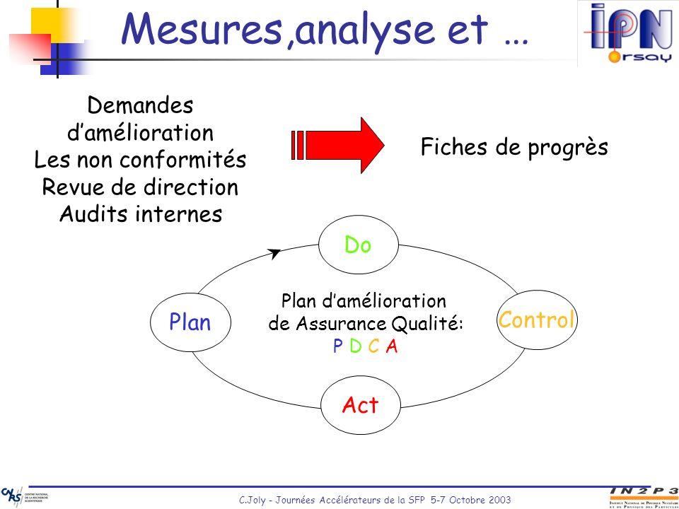 C.Joly - Journées Accélérateurs de la SFP 5-7 Octobre 2003 Mesures,analyse et … Plan damélioration de Assurance Qualité: P D C A Control Act Plan Do D