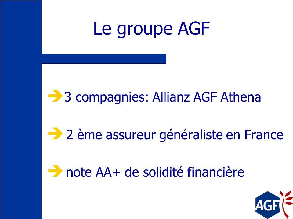 Les AGF plus de 180 ans dexpérience, depuis leur naissance en 1817. 1991 : naissance de la Direction Assurfinance. 1996 : privatisation des AGF. 1997
