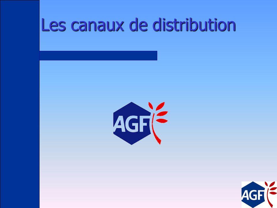 L Asset Management Solidité Financière AGF carte d identité 470 milliards d actifs gérés, répartis pour: l 59% obligations l 31% actions l 10% immobil