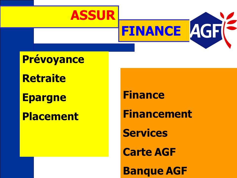 Assurfinance