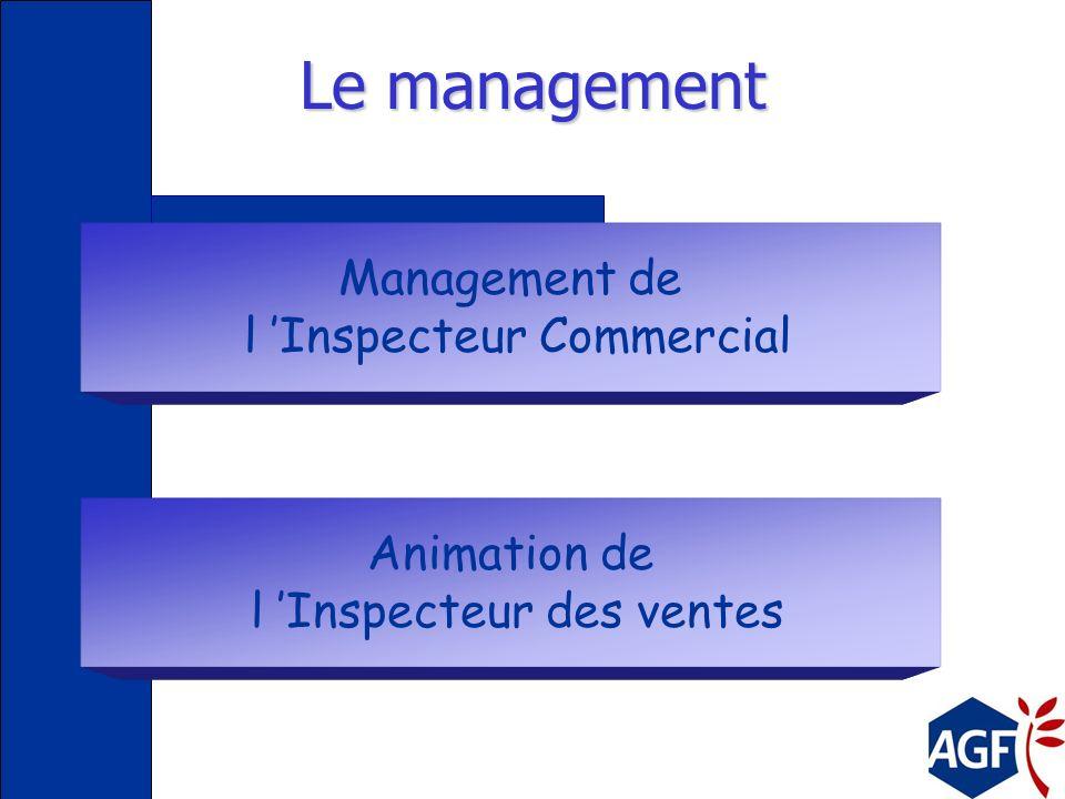 18 mois et + Les étapes de la vie professionnelle du Conseiller 0 à 18 mois 18 mois à 3 ans Cycle dIntégration Assurfinance Titularisation Appartenanc