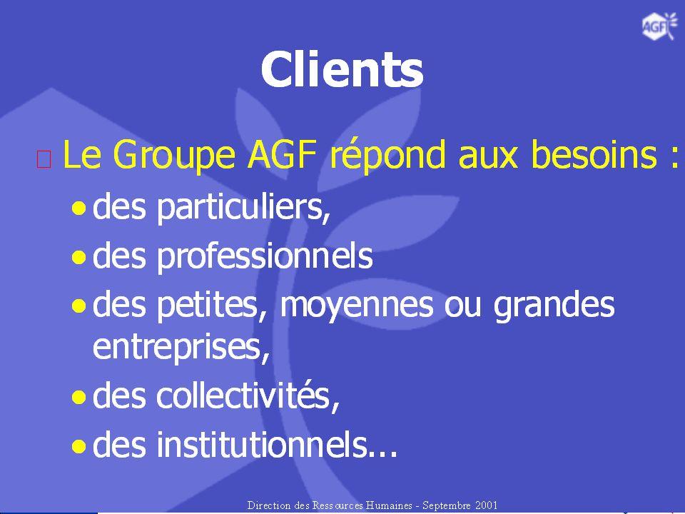 Le Groupe AGF : ses activités Les AGF sont aussi très présentes dans : –lasset management avec AGF Asset Management –lactivité bancaire et financière
