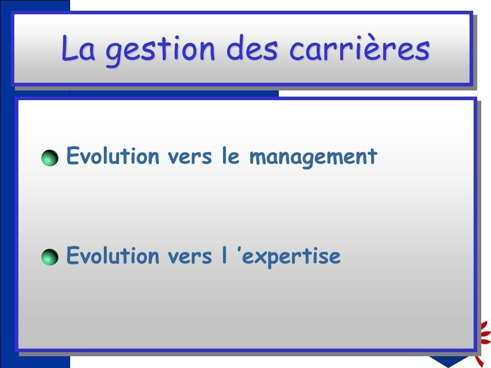 Méthodes Evaluation Orientation Suivi de carrière