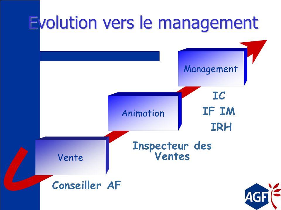 La gestion des carrières Evolution vers le management Evolution vers l expertise