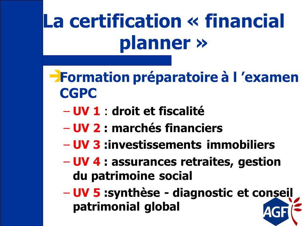 La reconnaissance professionnelle Conseiller Patrimonial : échelon intermédiaire, lissage de rémunération Ingénieur Patrimonial : statut cadre, lissag