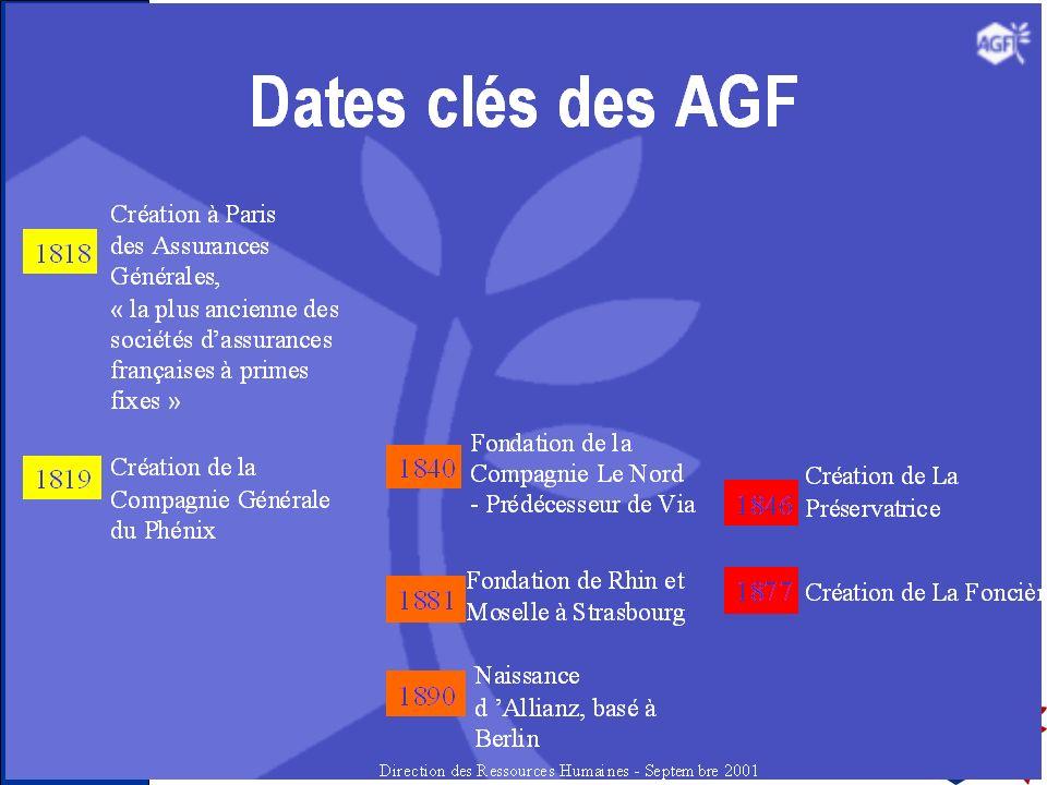 Le groupe AGF 3 compagnies: Allianz AGF Athena 2 ème assureur généraliste en France note AA+ de solidité financière