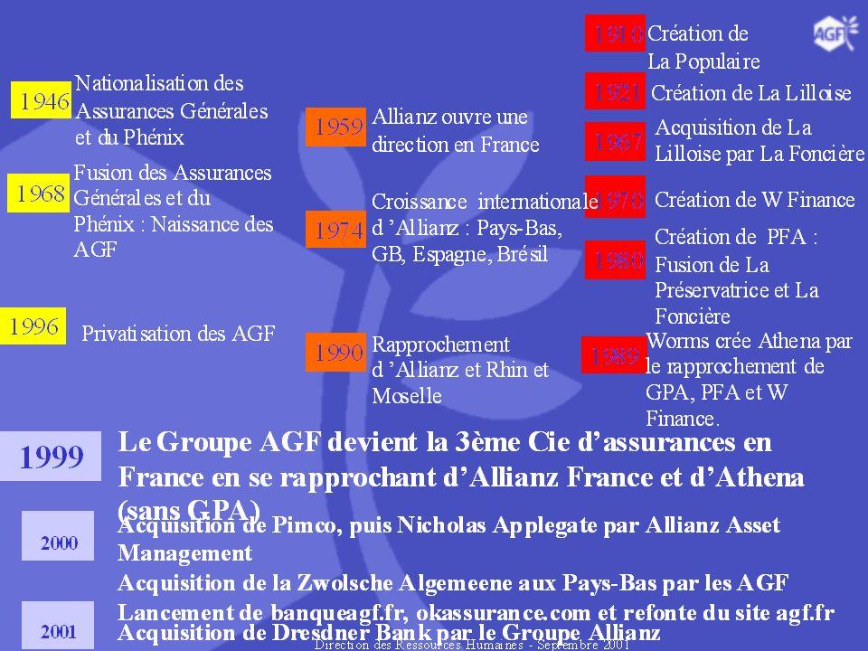 L Asset Management Solidité Financière AGF carte d identité 470 milliards d actifs gérés, répartis pour: l 59% obligations l 31% actions l 10% immobilier