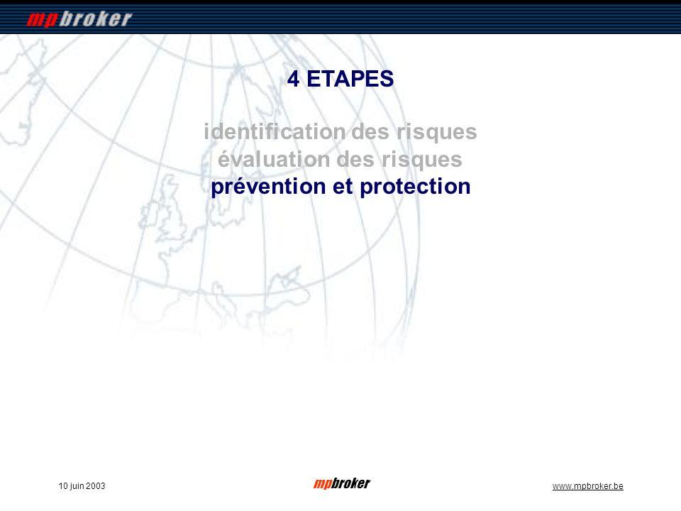 mpbroker www.mpbroker.be10 juin 2003 identification des risques évaluation des risques prévention et protection 4 ETAPES