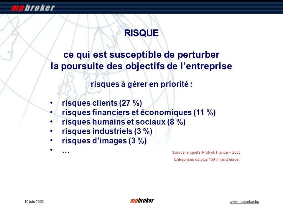 mpbroker www.mpbroker.be10 juin 2003 RISQUE risques à gérer en priorité : risques clients (27 %) risques financiers et économiques (11 %) risques huma