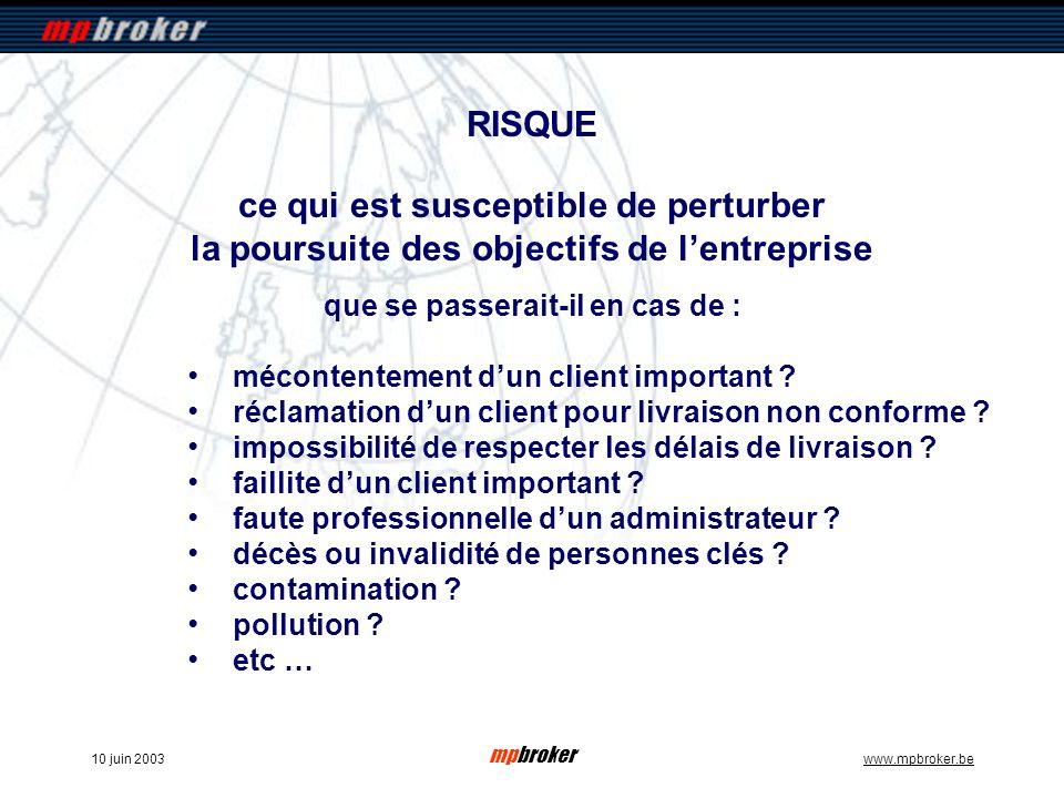 mpbroker www.mpbroker.be10 juin 2003 que se passerait-il en cas de : mécontentement dun client important ? réclamation dun client pour livraison non c
