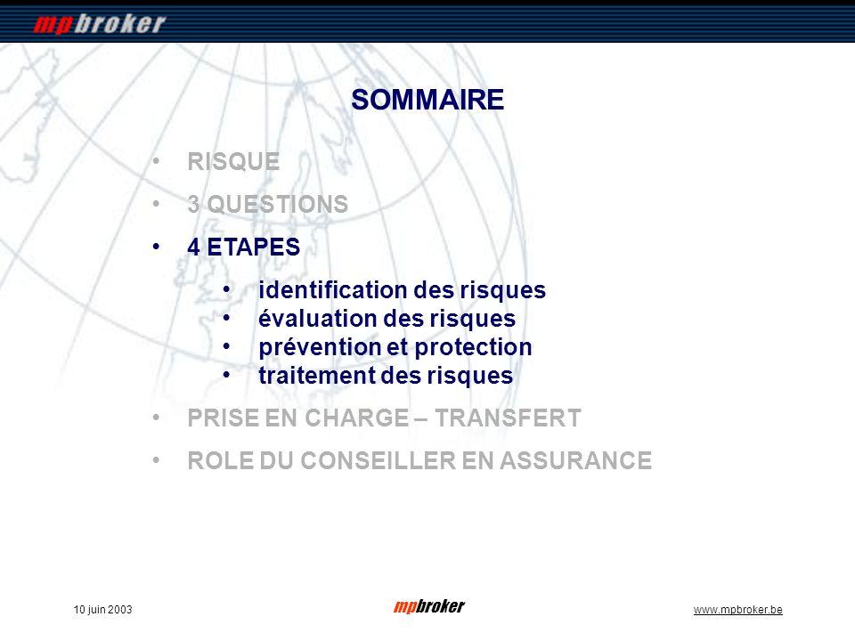 mpbroker www.mpbroker.be10 juin 2003 RISQUE 3 QUESTIONS 4 ETAPES identification des risques évaluation des risques prévention et protection traitement