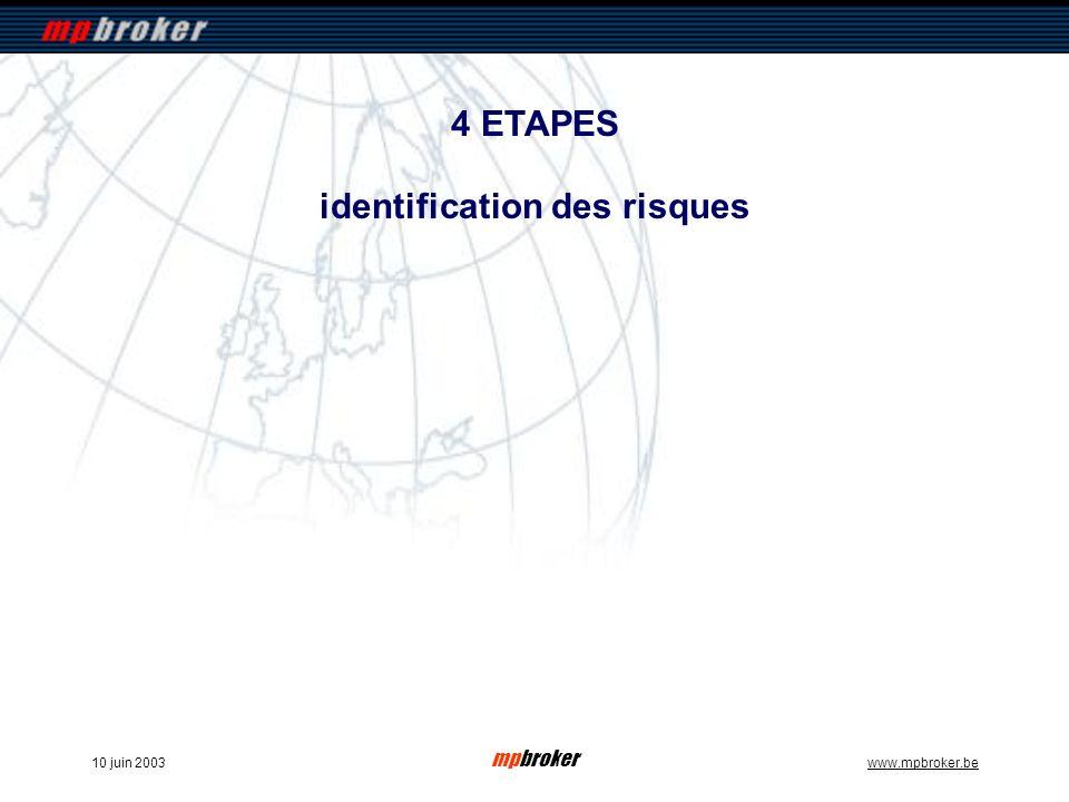 mpbroker www.mpbroker.be10 juin 2003 4 ETAPES identification des risques