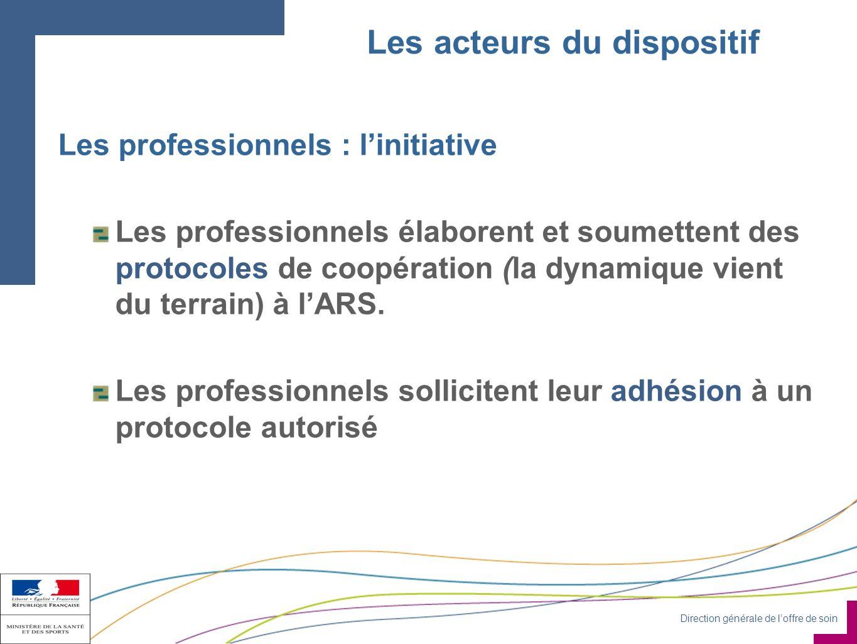 Direction générale de loffre de soin Les acteurs du dispositif Les professionnels : linitiative Les professionnels élaborent et soumettent des protocoles de coopération (la dynamique vient du terrain) à lARS.
