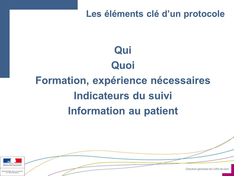 Direction générale de loffre de soin Qui Quoi Formation, expérience nécessaires Indicateurs du suivi Information au patient Les éléments clé dun protocole