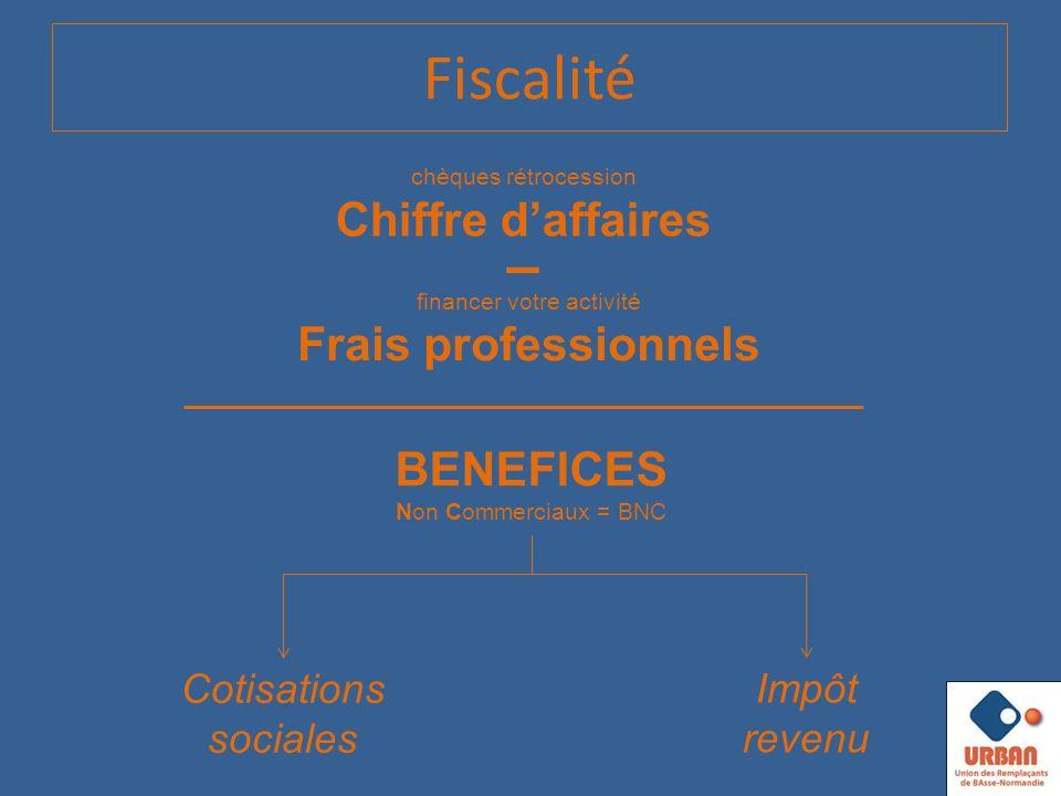 chèques rétrocession Chiffre daffaires Cotisations sociales Impôt revenu Fiscalité BENEFICES Non Commerciaux = BNC – financer votre activité Frais professionnels