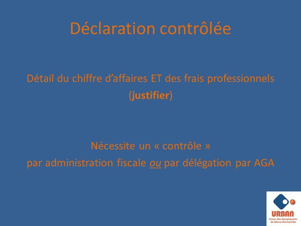 Détail du chiffre daffaires ET des frais professionnels (justifier) Nécessite un « contrôle » par administration fiscale ou par délégation par AGA