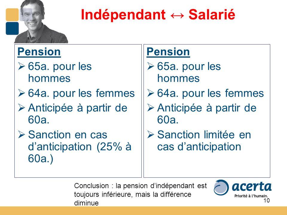 10 Indépendant Salarié Pension 65a. pour les hommes 64a.