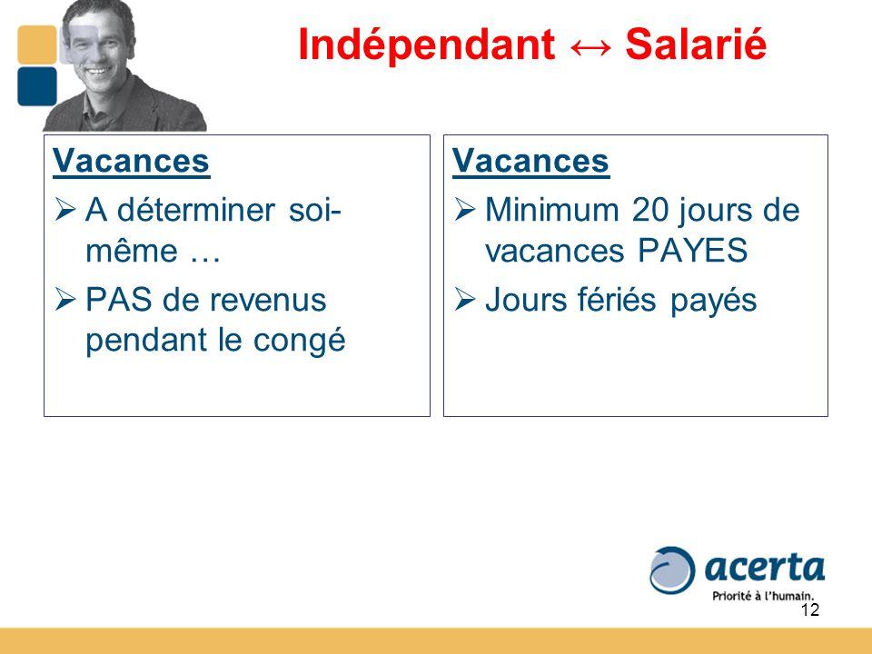 12 Indépendant Salarié Vacances A déterminer soi- même … PAS de revenus pendant le congé Vacances Minimum 20 jours de vacances PAYES Jours fériés payés
