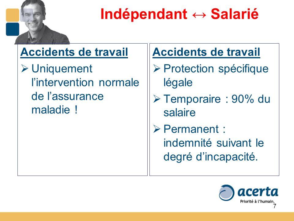 7 Indépendant Salarié Accidents de travail Uniquement lintervention normale de lassurance maladie .