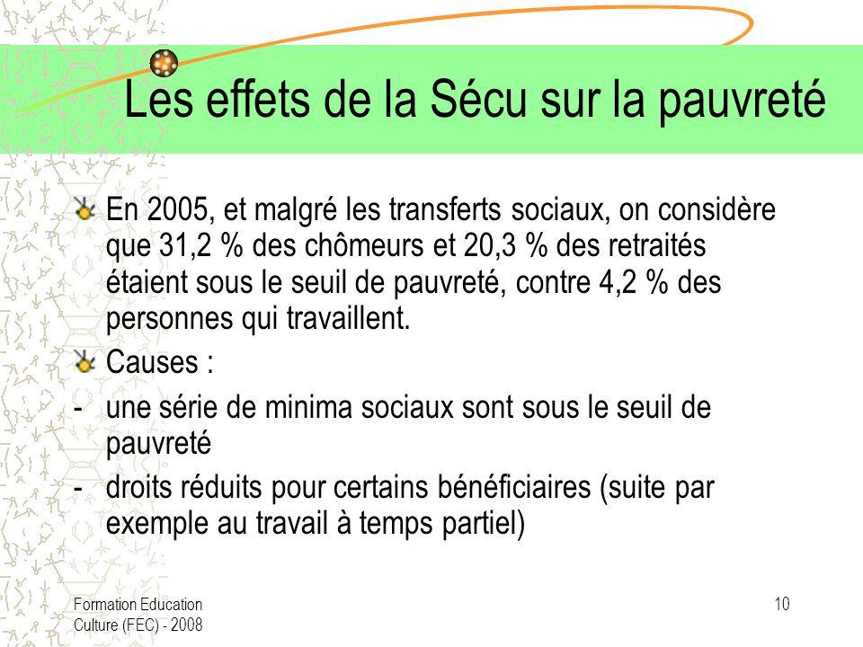 Formation Education Culture (FEC) - 2008 10 Les effets de la Sécu sur la pauvreté En 2005, et malgré les transferts sociaux, on considère que 31,2 % d