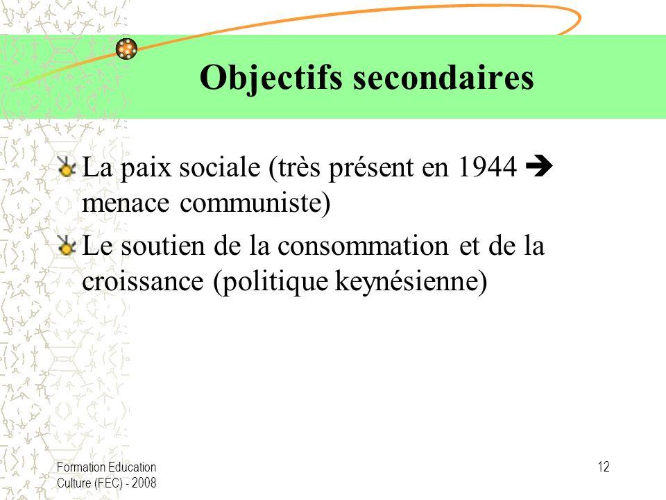 Formation Education Culture (FEC) - 2008 12 Objectifs secondaires La paix sociale (très présent en 1944 menace communiste) Le soutien de la consommation et de la croissance (politique keynésienne)