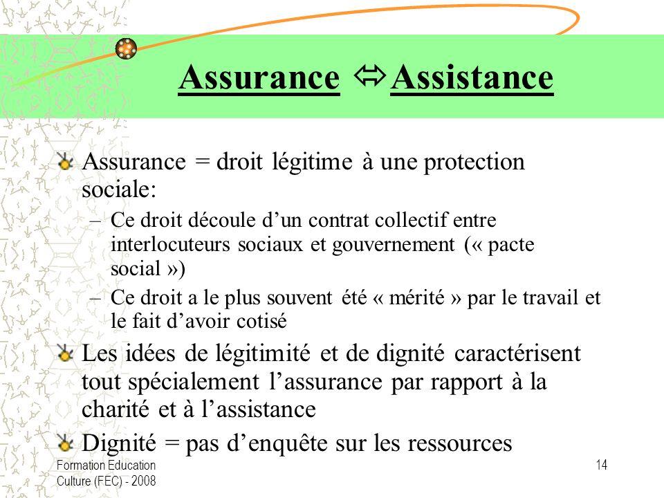 Formation Education Culture (FEC) - 2008 14 Assurance Assistance Assurance = droit légitime à une protection sociale: –Ce droit découle dun contrat co