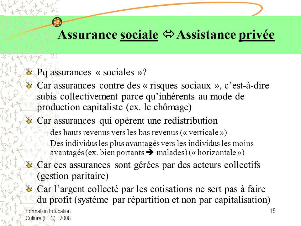 Formation Education Culture (FEC) - 2008 15 Assurance sociale Assistance privée Pq assurances « sociales »? Car assurances contre des « risques sociau