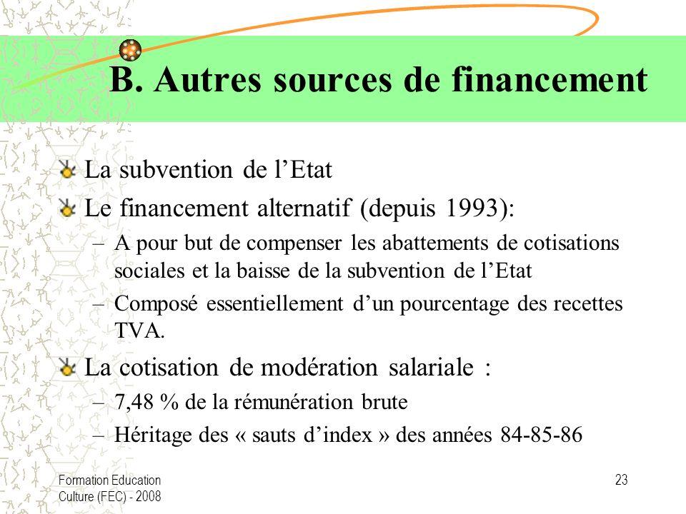 Formation Education Culture (FEC) - 2008 23 B. Autres sources de financement La subvention de lEtat Le financement alternatif (depuis 1993): –A pour b