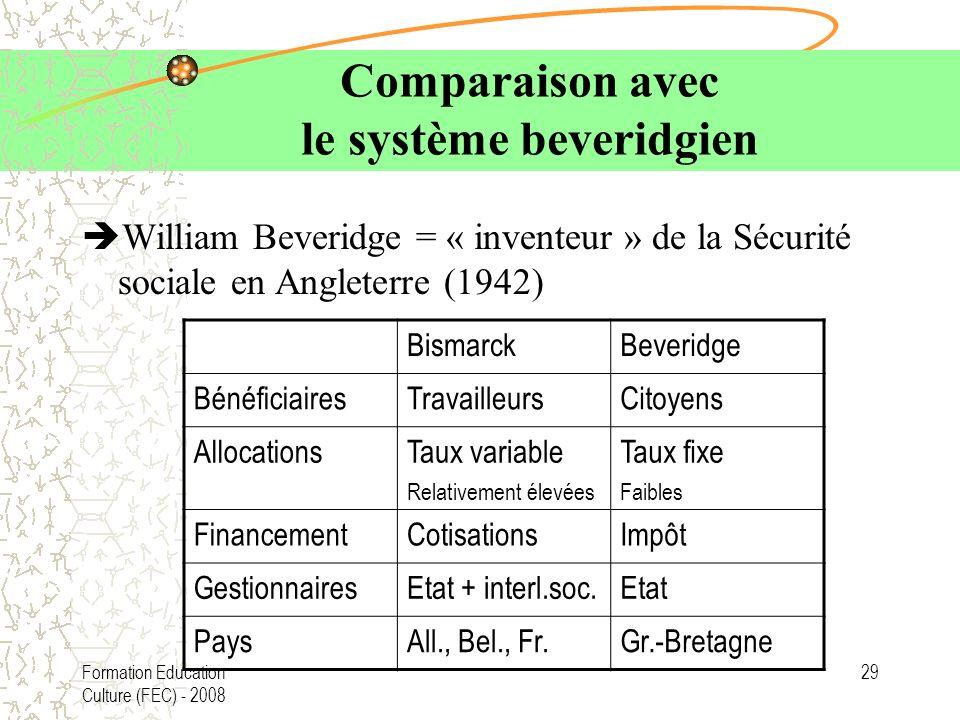 Formation Education Culture (FEC) - 2008 29 Comparaison avec le système beveridgien William Beveridge = « inventeur » de la Sécurité sociale en Anglet