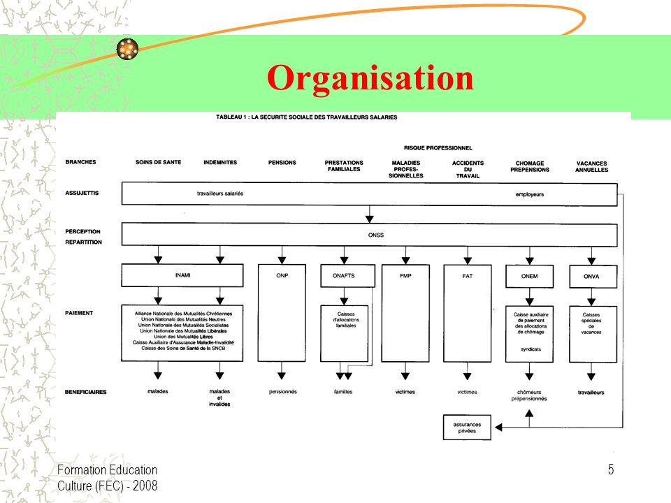 Formation Education Culture (FEC) - 2008 5 Organisation