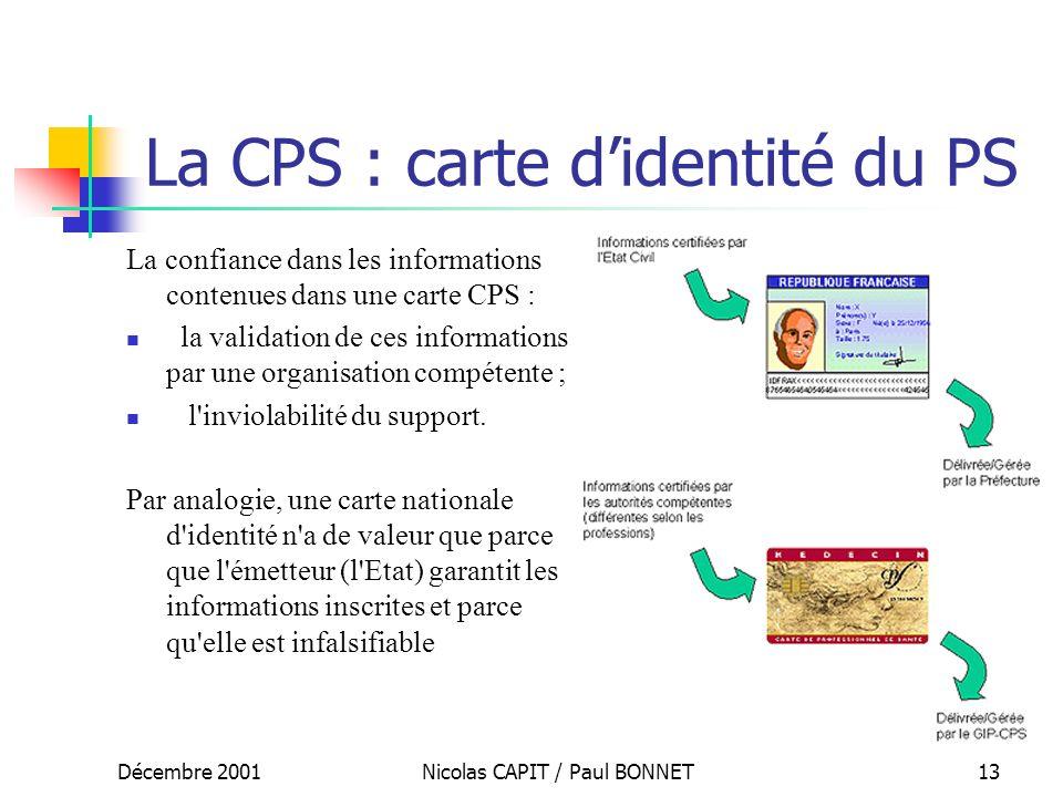 Décembre 2001Nicolas CAPIT / Paul BONNET13 La CPS : carte didentité du PS La confiance dans les informations contenues dans une carte CPS : la validat