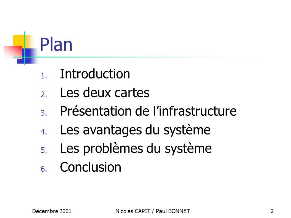 Décembre 2001Nicolas CAPIT / Paul BONNET2 Plan 1. Introduction 2. Les deux cartes 3. Présentation de linfrastructure 4. Les avantages du système 5. Le