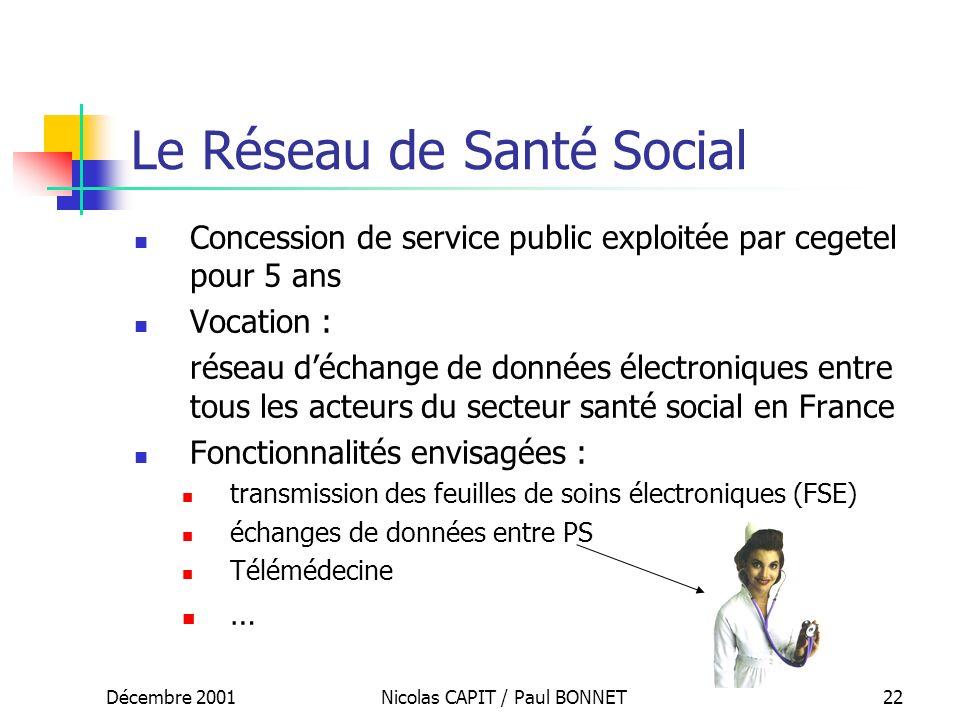 Décembre 2001Nicolas CAPIT / Paul BONNET22 Le Réseau de Santé Social Concession de service public exploitée par cegetel pour 5 ans Vocation : réseau d