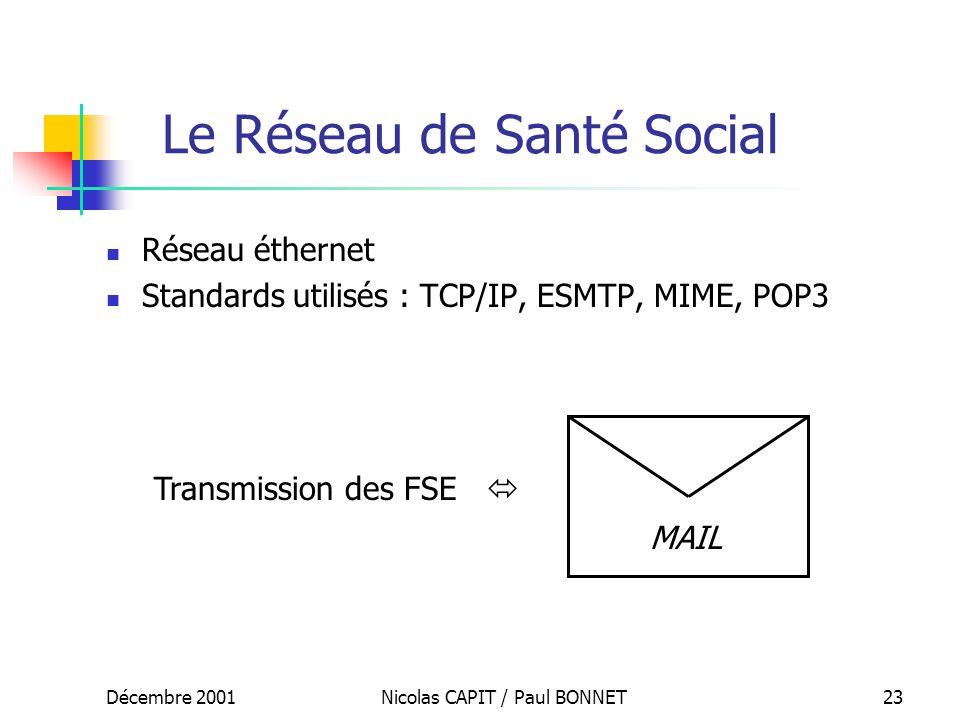 Décembre 2001Nicolas CAPIT / Paul BONNET23 Transmission des FSE MAIL Le Réseau de Santé Social Réseau éthernet Standards utilisés : TCP/IP, ESMTP, MIM