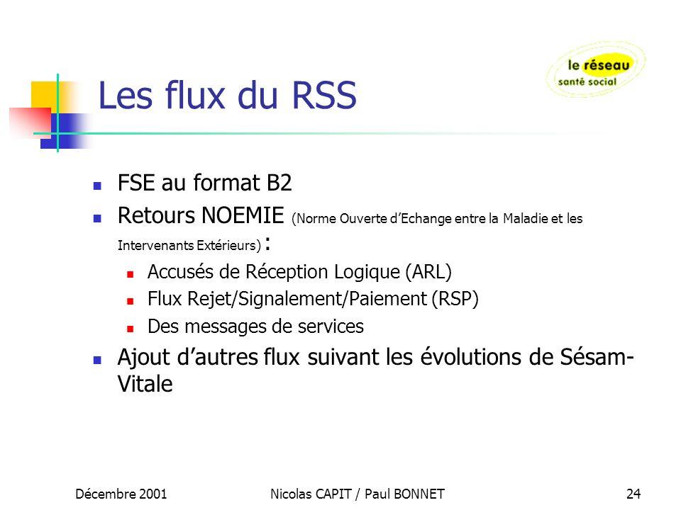 Décembre 2001Nicolas CAPIT / Paul BONNET24 Les flux du RSS FSE au format B2 Retours NOEMIE (Norme Ouverte dEchange entre la Maladie et les Intervenant