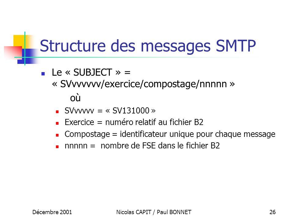 Décembre 2001Nicolas CAPIT / Paul BONNET26 Structure des messages SMTP Le « SUBJECT » = « SVvvvvvv/exercice/compostage/nnnnn » où SVvvvvv = « SV131000