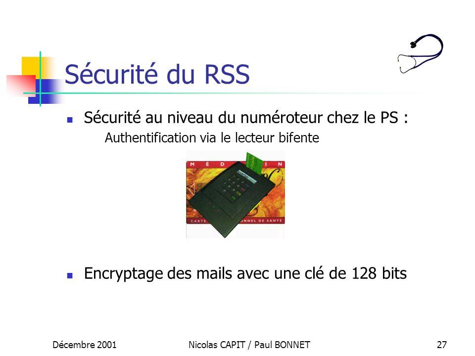 Décembre 2001Nicolas CAPIT / Paul BONNET27 Sécurité du RSS Sécurité au niveau du numéroteur chez le PS : Authentification via le lecteur bifente Encry