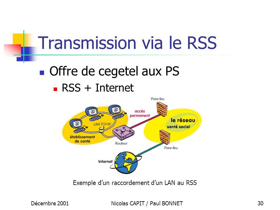 Décembre 2001Nicolas CAPIT / Paul BONNET30 Transmission via le RSS Offre de cegetel aux PS RSS + Internet Exemple dun raccordement dun LAN au RSS