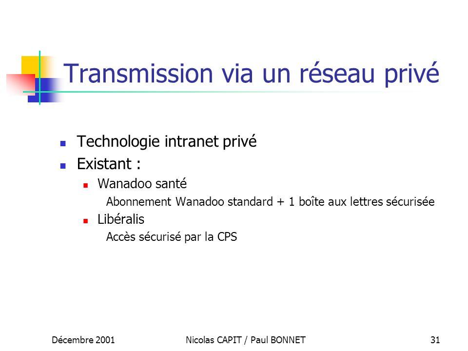 Décembre 2001Nicolas CAPIT / Paul BONNET31 Transmission via un réseau privé Technologie intranet privé Existant : Wanadoo santé Abonnement Wanadoo sta
