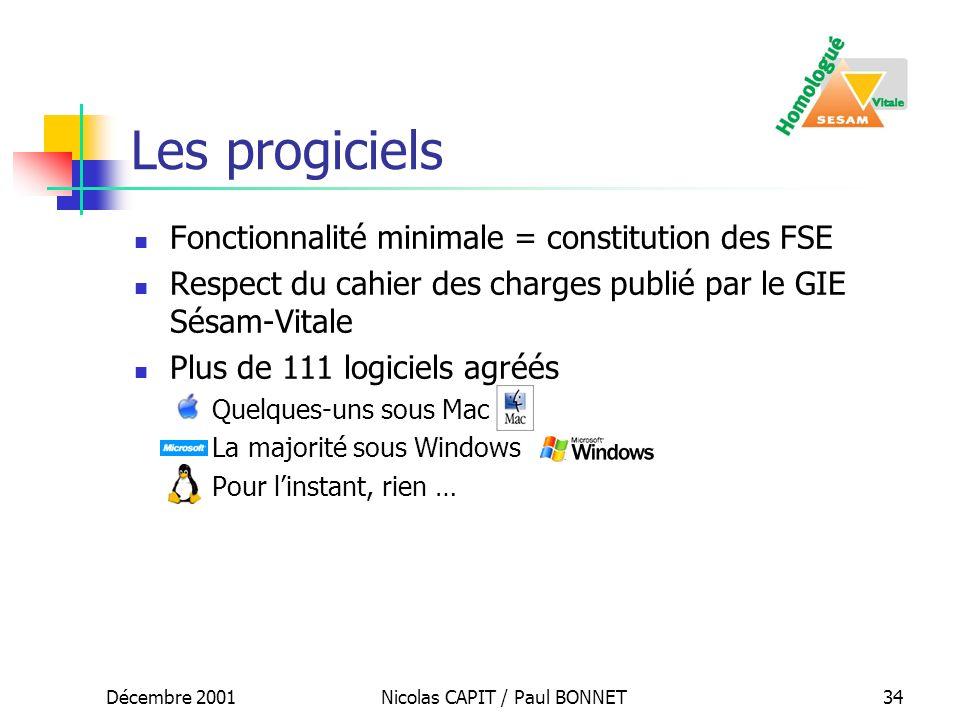 Décembre 2001Nicolas CAPIT / Paul BONNET34 Les progiciels Fonctionnalité minimale = constitution des FSE Respect du cahier des charges publié par le G