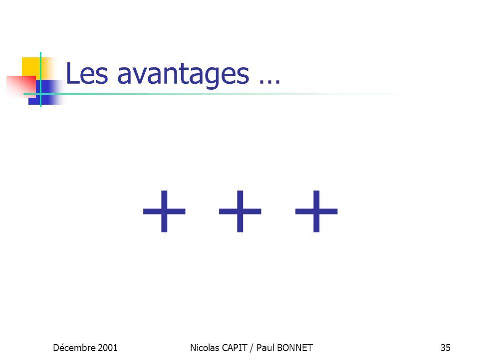 Décembre 2001Nicolas CAPIT / Paul BONNET35 Les avantages … + + +