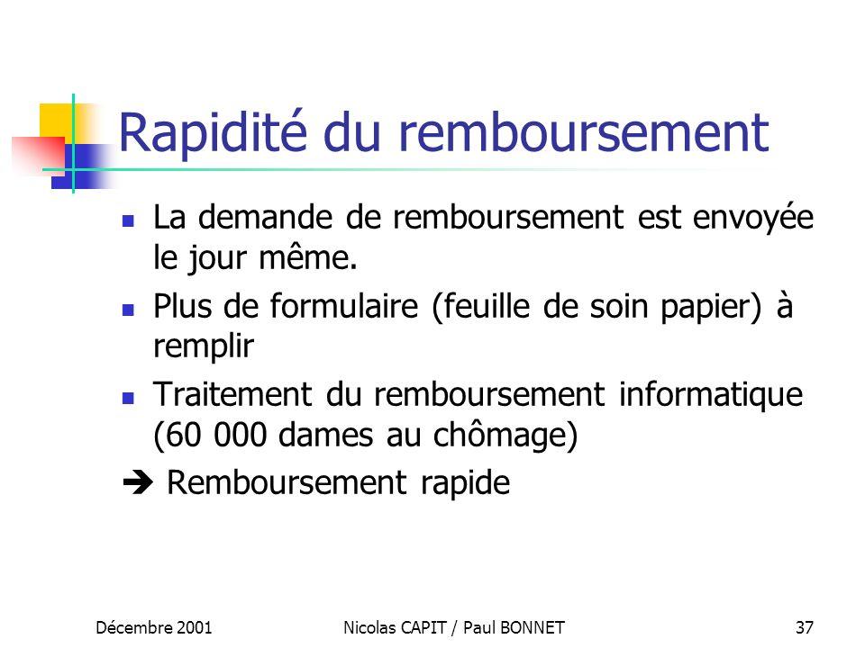 Décembre 2001Nicolas CAPIT / Paul BONNET37 Rapidité du remboursement La demande de remboursement est envoyée le jour même. Plus de formulaire (feuille